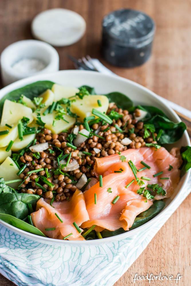 45da112e8abf48 Assiette Complète Épinards, Lentilles, Pommes de terre et Saumon ...